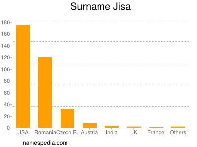 Familiennamen Jisa