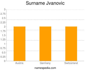 Surname Jvanovic