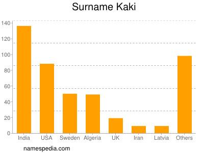 Surname Kaki