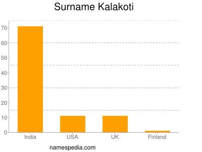 Surname Kalakoti