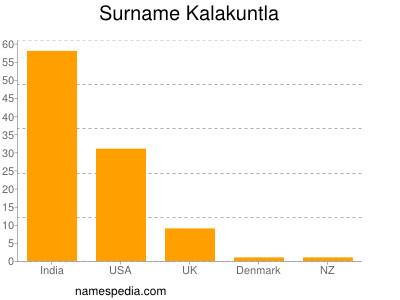 Surname Kalakuntla
