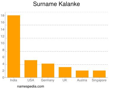 Surname Kalanke