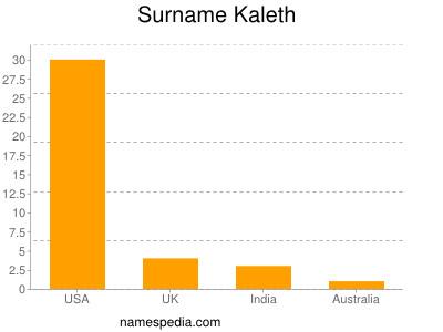 Surname Kaleth