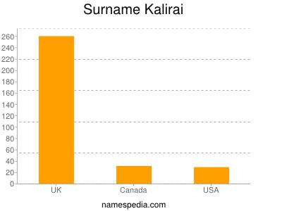 Surname Kalirai