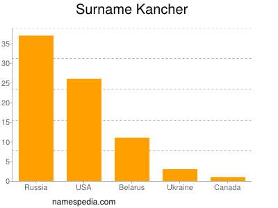 Surname Kancher