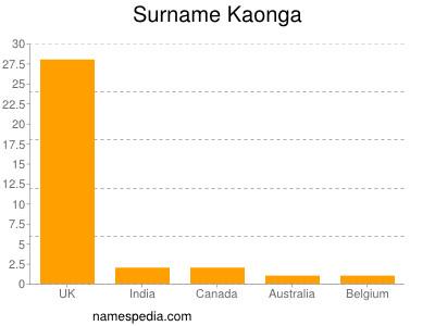 Surname Kaonga
