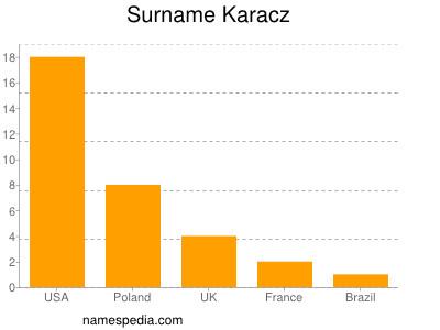 Surname Karacz