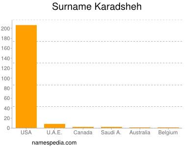 Surname Karadsheh