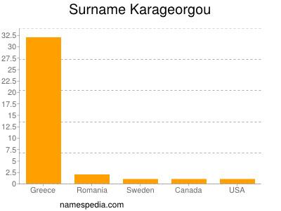 Surname Karageorgou