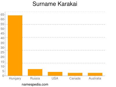Surname Karakai