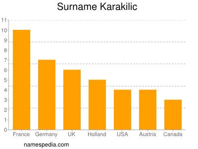 Surname Karakilic