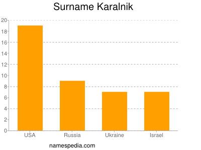 Surname Karalnik