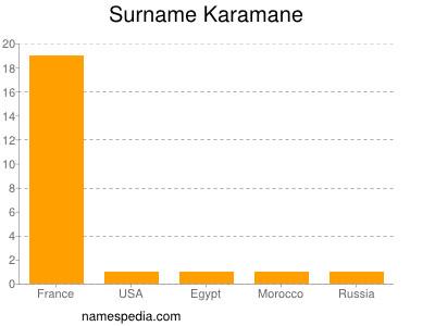 Surname Karamane