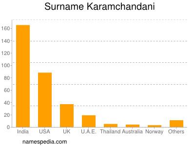 Surname Karamchandani