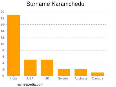 Surname Karamchedu