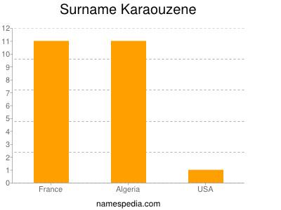 Surname Karaouzene