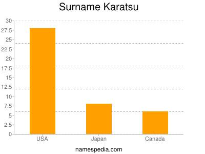 Surname Karatsu
