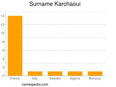 Surname Karchaoui