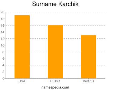 Surname Karchik