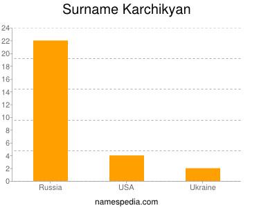 Surname Karchikyan