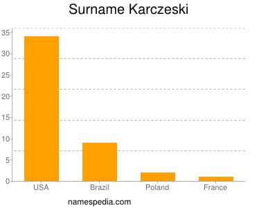 Surname Karczeski