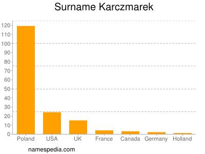 Surname Karczmarek