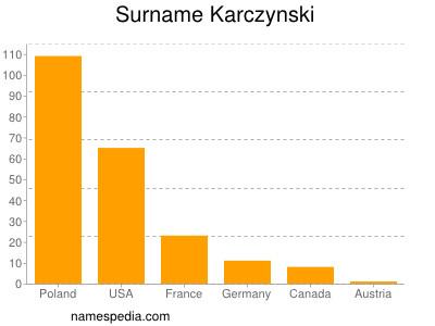 Surname Karczynski