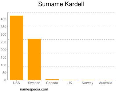 Surname Kardell