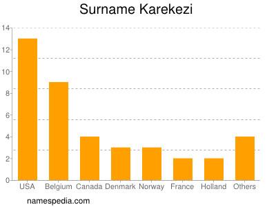 Surname Karekezi