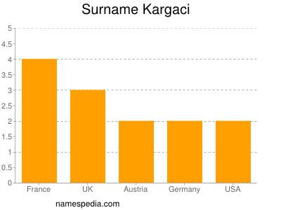 Surname Kargaci