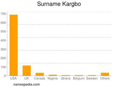 Surname Kargbo