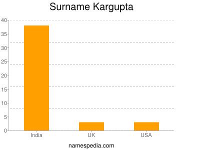 Surname Kargupta