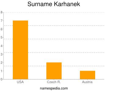 Surname Karhanek