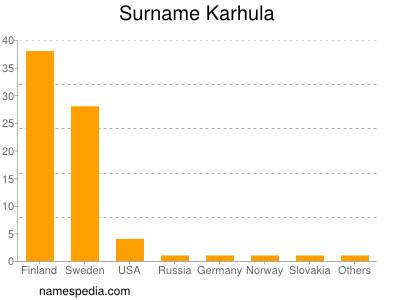 Surname Karhula