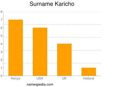 Surname Karicho