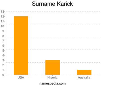 Surname Karick