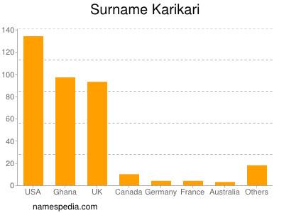 Surname Karikari