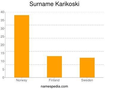 Surname Karikoski