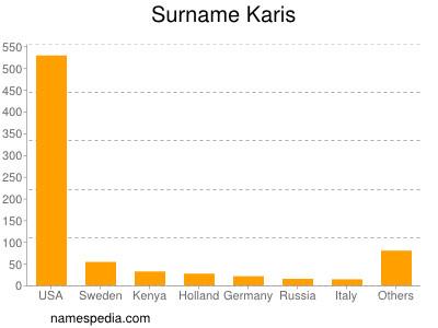 Surname Karis