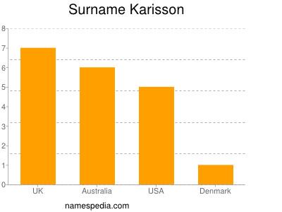 Surname Karisson