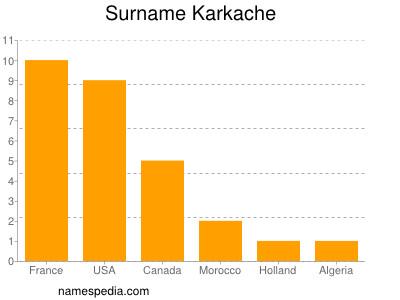 Surname Karkache