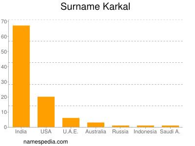 Surname Karkal