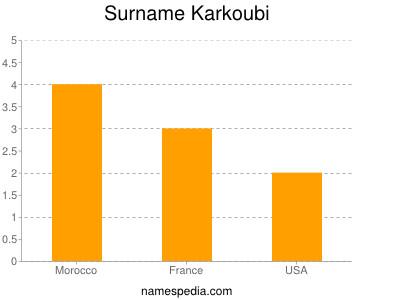 Surname Karkoubi
