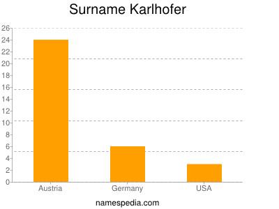 Surname Karlhofer