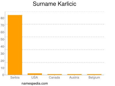Surname Karlicic
