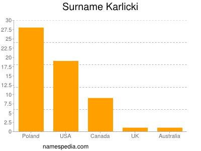 Surname Karlicki