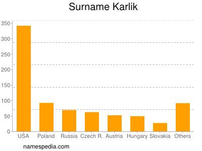 Surname Karlik
