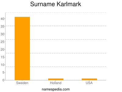 Surname Karlmark