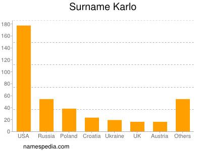 Surname Karlo