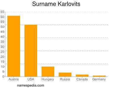 Surname Karlovits